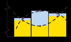 graph-b-2