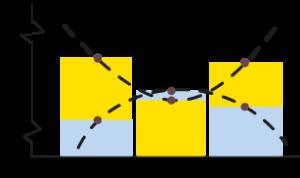 graph-c-2