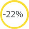 sundbyberg-22-procent-100-1